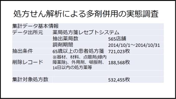 特別講座:杉浦先生基調講演【後...